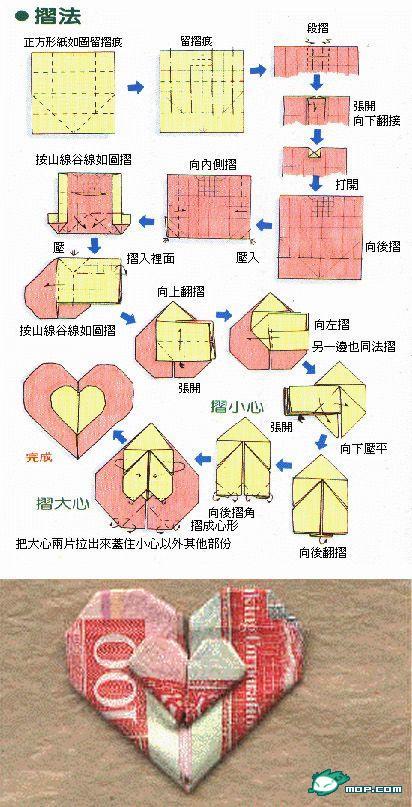 """基本上所有""""心""""的折法都在了(图)mm一定要学"""
